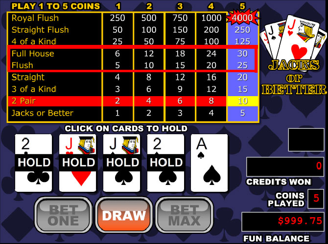 cherry-red-video-poker-payouts